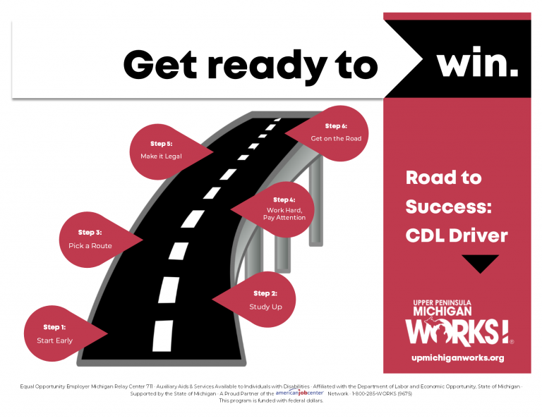 "An infographic that says, ""Get ready to win. Road to success: CDL Driver. Step 1: Start early, Step 2: Study up, Step 3: Pick a route, Step 4: Pay attention, work hard, Step 5: Make it legal, Step 6: Get on the road."""
